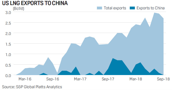 analyzing of potential market of china for For example, market size is based on the size of the urban population and the volume of electricity consumption whereas gni per capita and private consumption serve as proxies for market intensityaccording to the mpi, in 2017, china was the most attractive market in the world for the fourth consecutive year.
