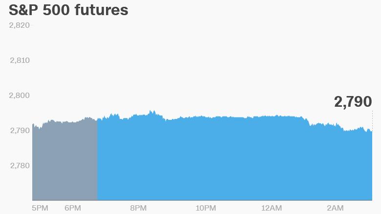 180613093257-premarket-stocks-trading-futures-780x439.png